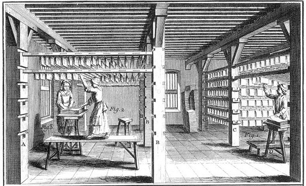 Eighteenth-century engraving showing workers hanging paper to dry.